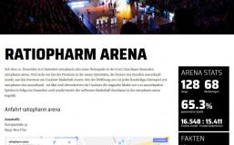 4_Arena